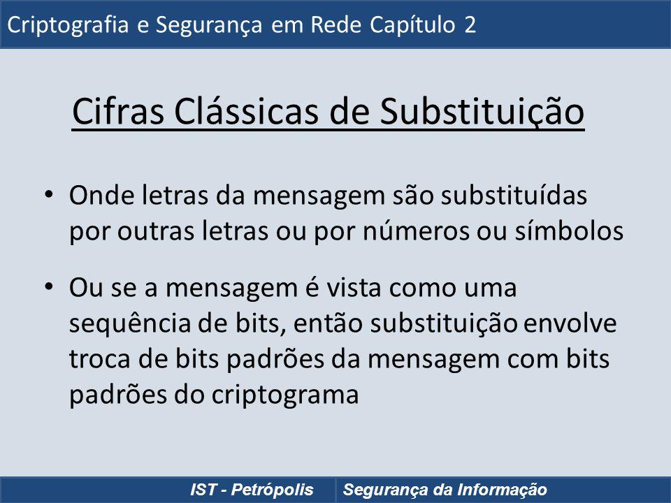 Cifras Clássicas de Substituição