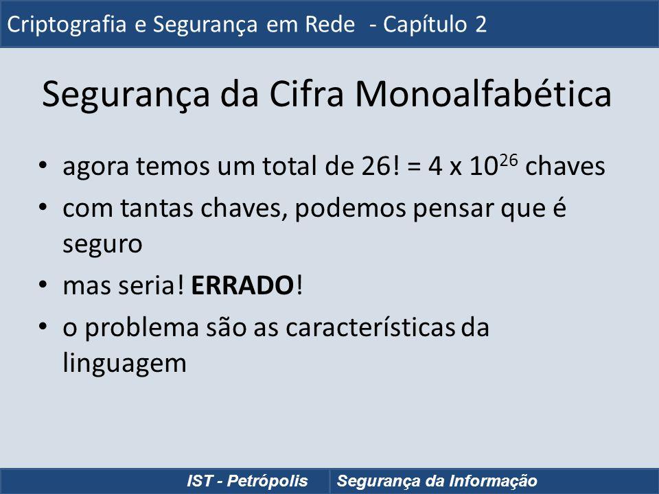 Segurança da Cifra Monoalfabética