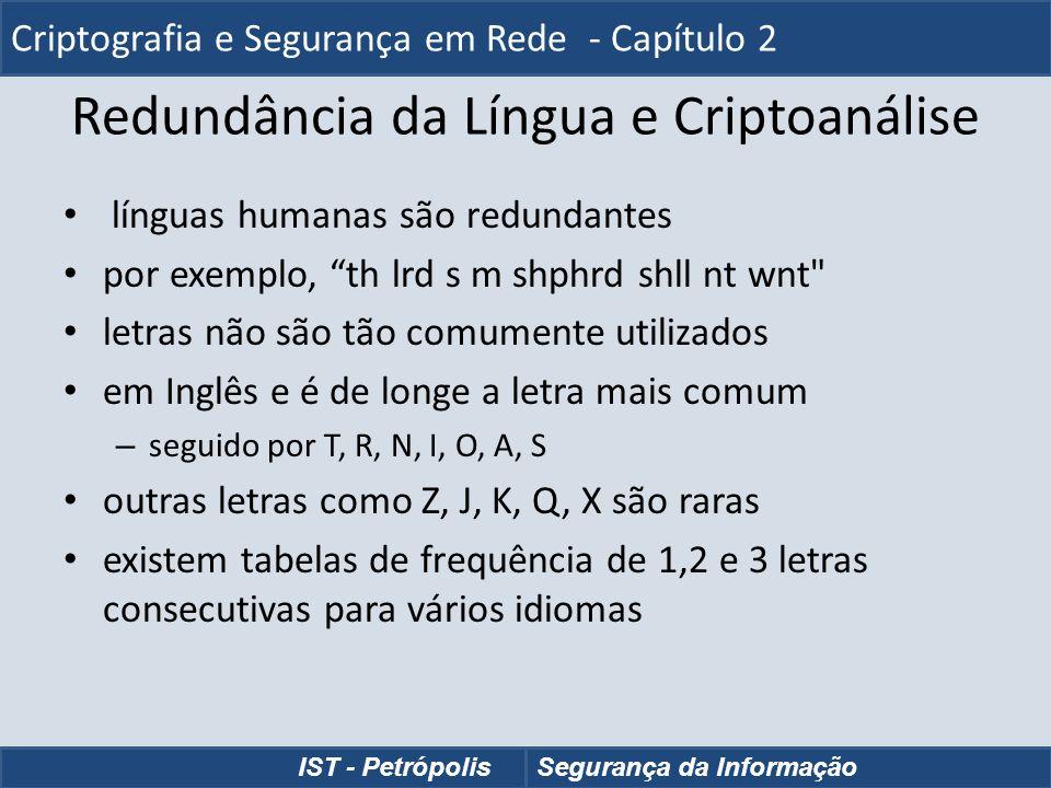 Redundância da Língua e Criptoanálise