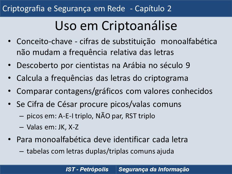 Uso em Criptoanálise Criptografia e Segurança em Rede - Capítulo 2