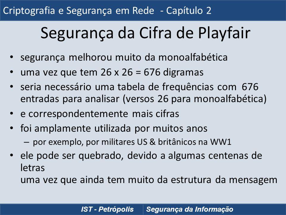 Segurança da Cifra de Playfair