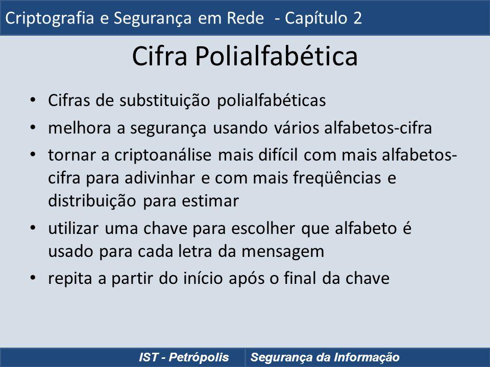 Cifra Polialfabética Criptografia e Segurança em Rede - Capítulo 2