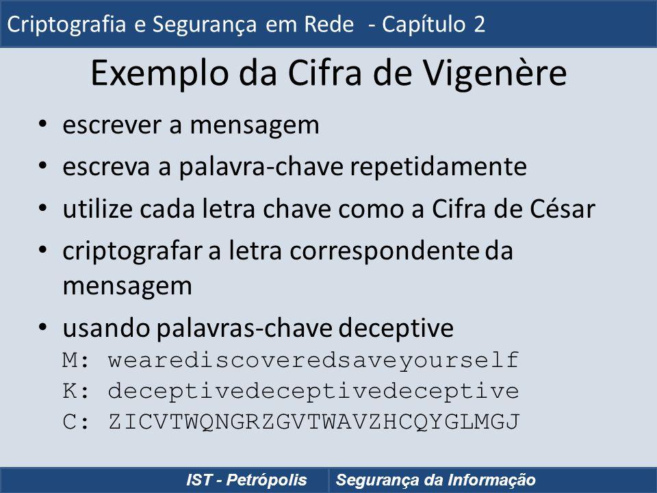 Exemplo da Cifra de Vigenère