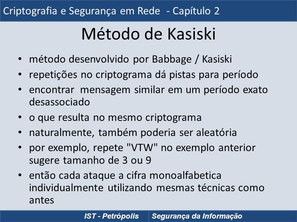 Método de Kasiski Criptografia e Segurança em Rede - Capítulo 2