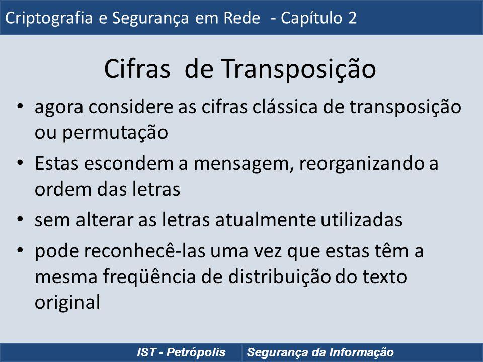 Cifras de Transposição