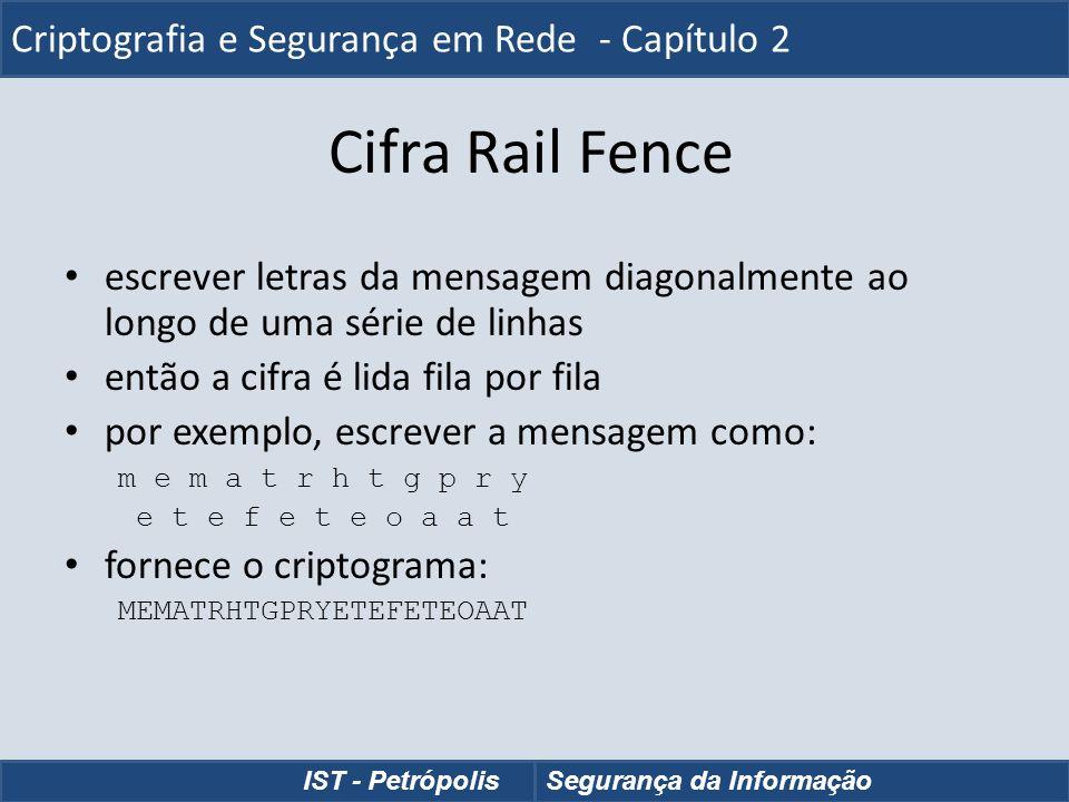 Cifra Rail Fence Criptografia e Segurança em Rede - Capítulo 2
