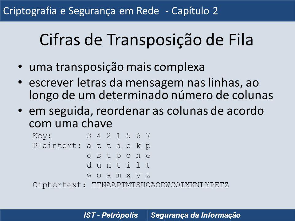 Cifras de Transposição de Fila