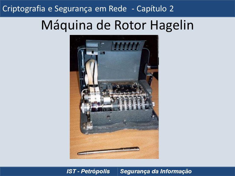 Máquina de Rotor Hagelin
