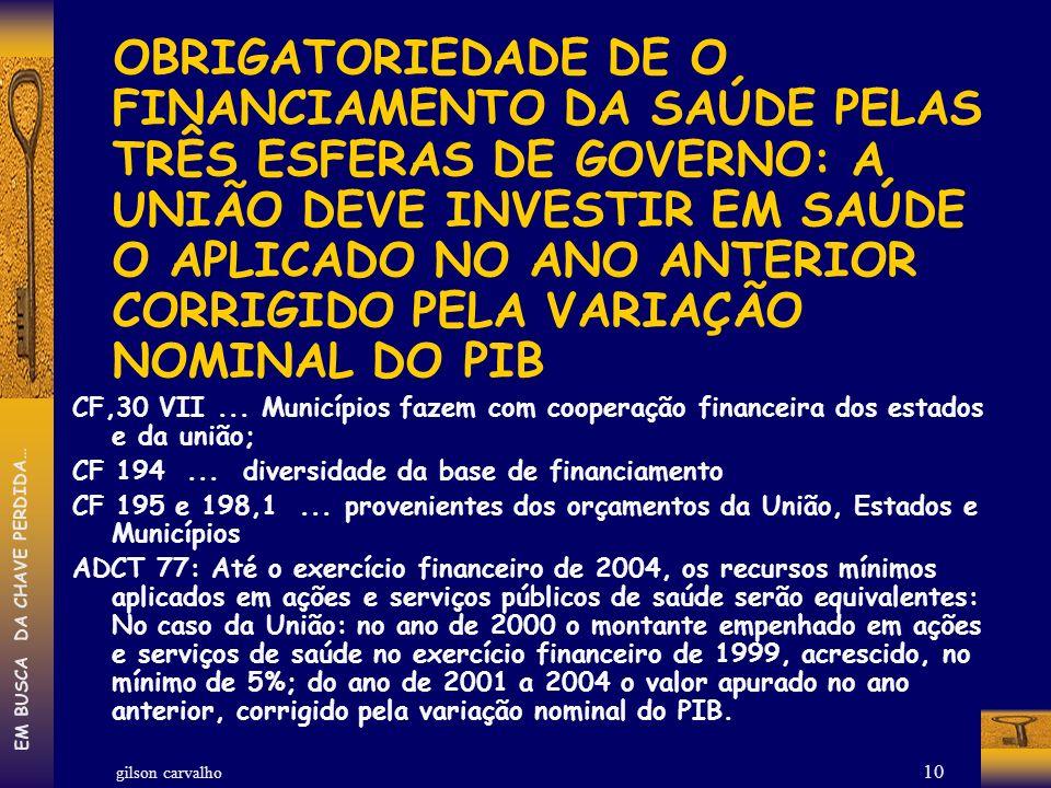 OBRIGATORIEDADE DE O FINANCIAMENTO DA SAÚDE PELAS TRÊS ESFERAS DE GOVERNO: A UNIÃO DEVE INVESTIR EM SAÚDE O APLICADO NO ANO ANTERIOR CORRIGIDO PELA VARIAÇÃO NOMINAL DO PIB