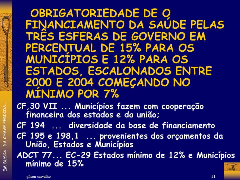 OBRIGATORIEDADE DE O FINANCIAMENTO DA SAÚDE PELAS TRÊS ESFERAS DE GOVERNO EM PERCENTUAL DE 15% PARA OS MUNICÍPIOS E 12% PARA OS ESTADOS, ESCALONADOS ENTRE 2000 E 2004 COMEÇANDO NO MÍNIMO POR 7%