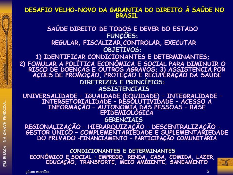SAÚDE DIREITO DE TODOS E DEVER DO ESTADO FUNÇÕES: