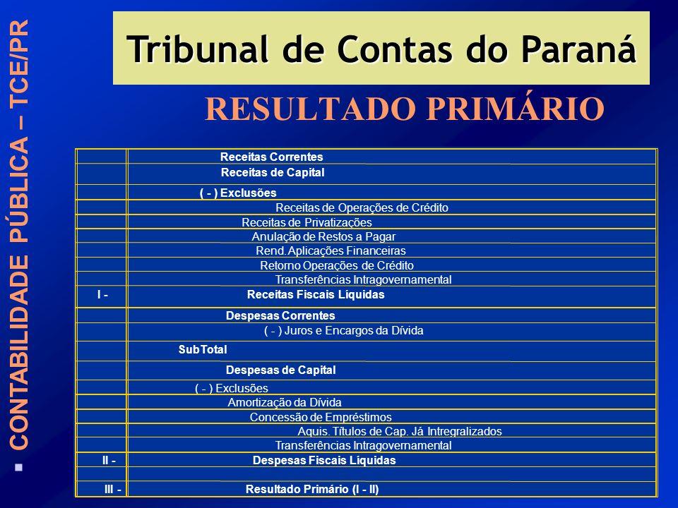 Tribunal de Contas do Paraná