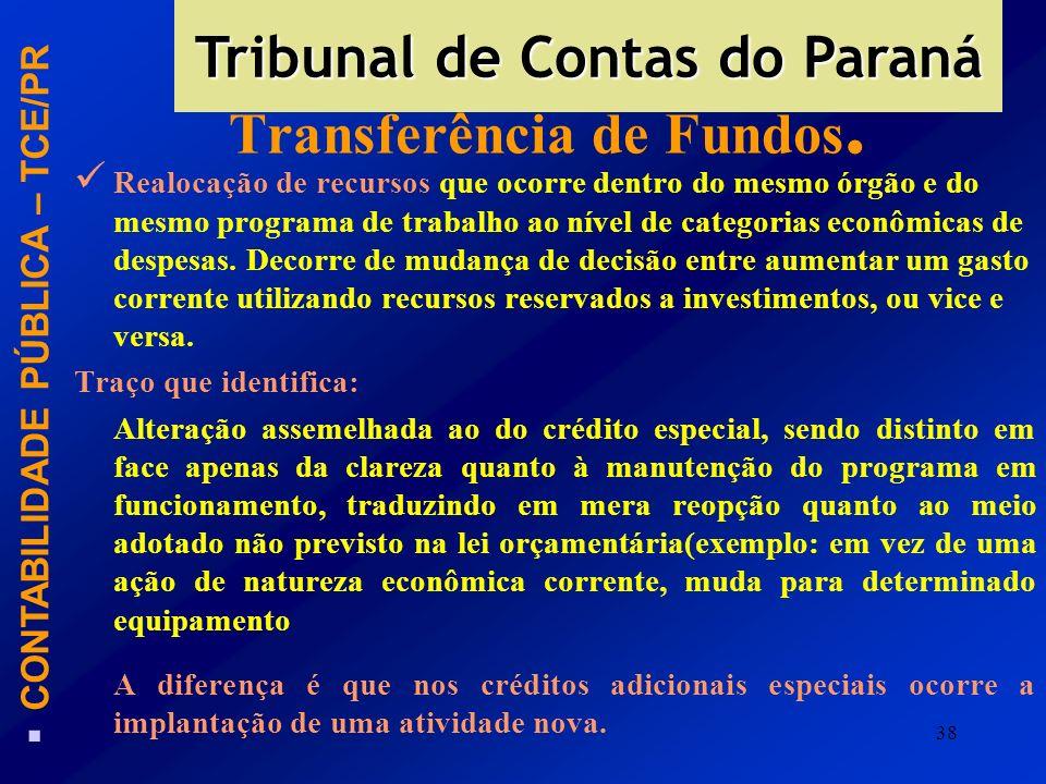 Transferência de Fundos.