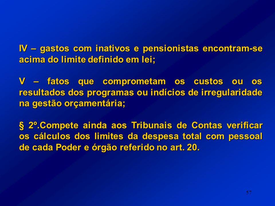 IV – gastos com inativos e pensionistas encontram-se acima do limite definido em lei;