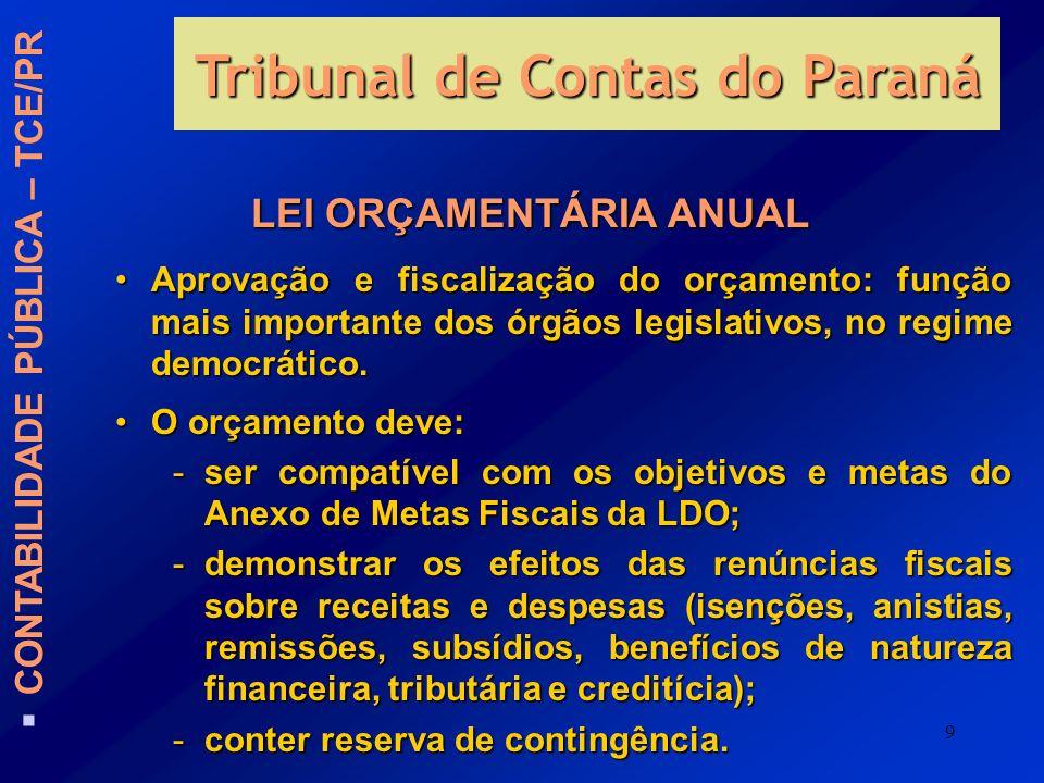 Tribunal de Contas do Paraná LEI ORÇAMENTÁRIA ANUAL