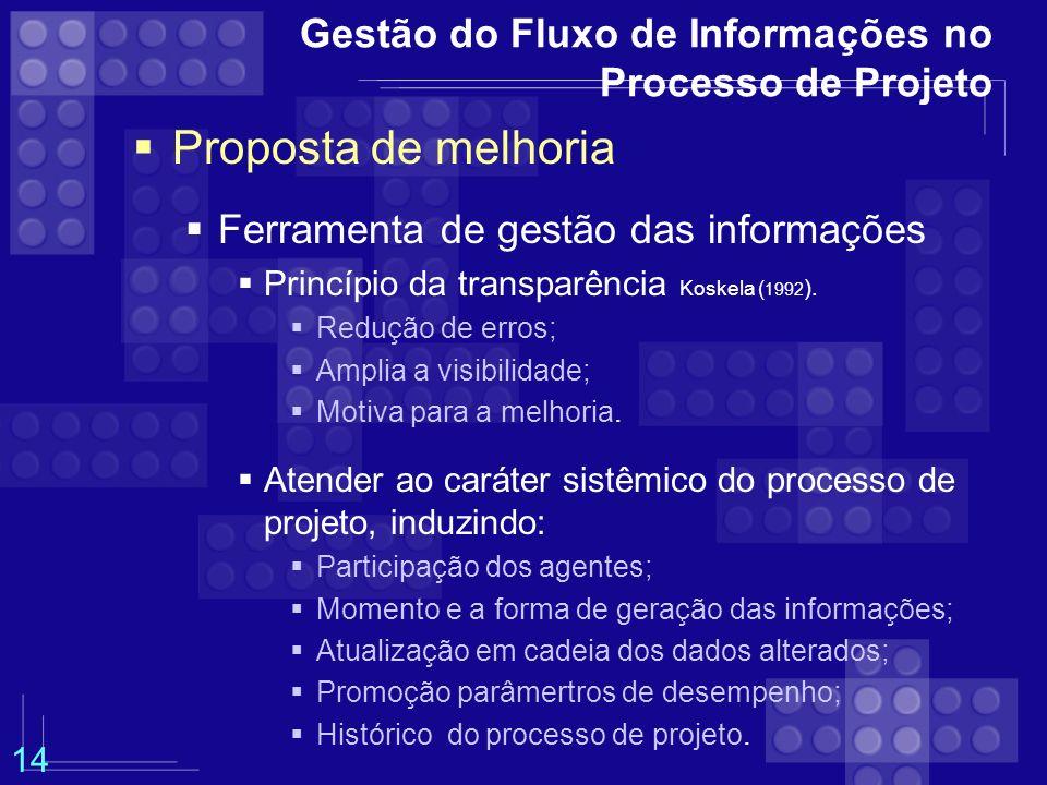 Gestão do Fluxo de Informações no Processo de Projeto