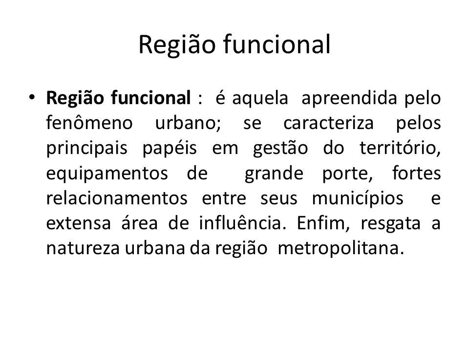 Região funcional