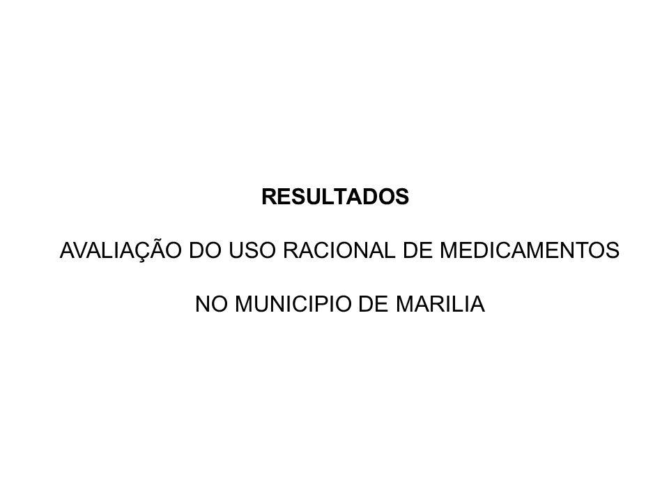 AVALIAÇÃO DO USO RACIONAL DE MEDICAMENTOS NO MUNICIPIO DE MARILIA