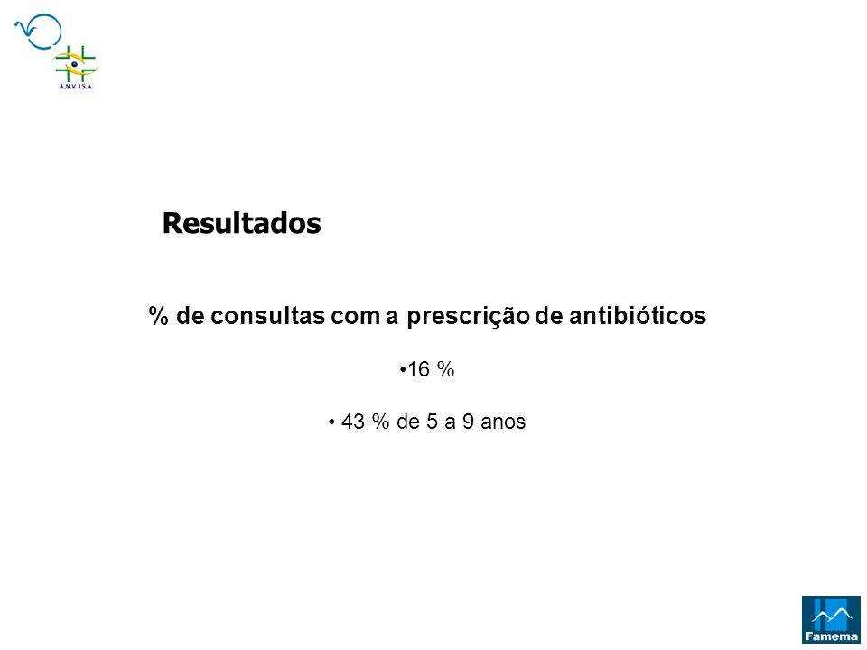 % de consultas com a prescrição de antibióticos