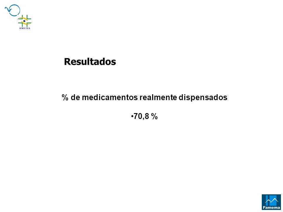 % de medicamentos realmente dispensados