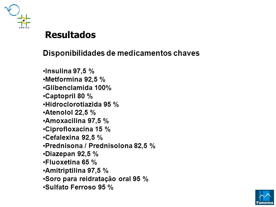 Resultados Disponibilidades de medicamentos chaves Insulina 97,5 %