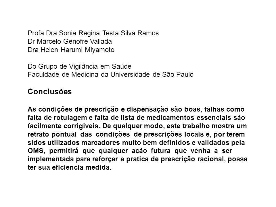 Conclusões Profa Dra Sonia Regina Testa Silva Ramos