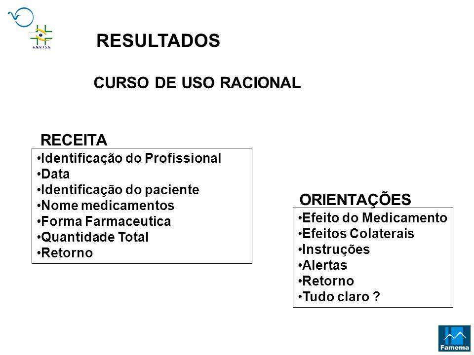 CURSO DE USO RACIONAL RESULTADOS RECEITA ORIENTAÇÕES