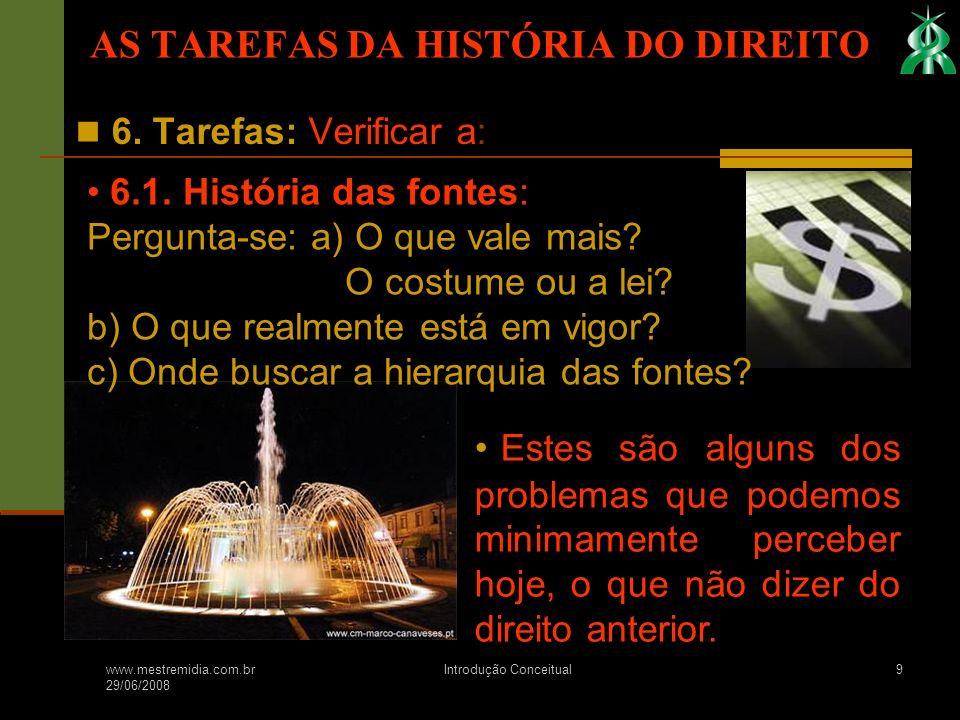 AS TAREFAS DA HISTÓRIA DO DIREITO