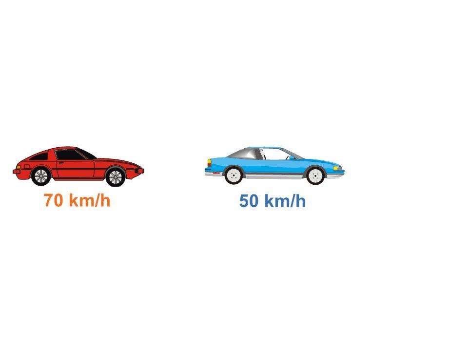 70 km/h 50 km/h 6