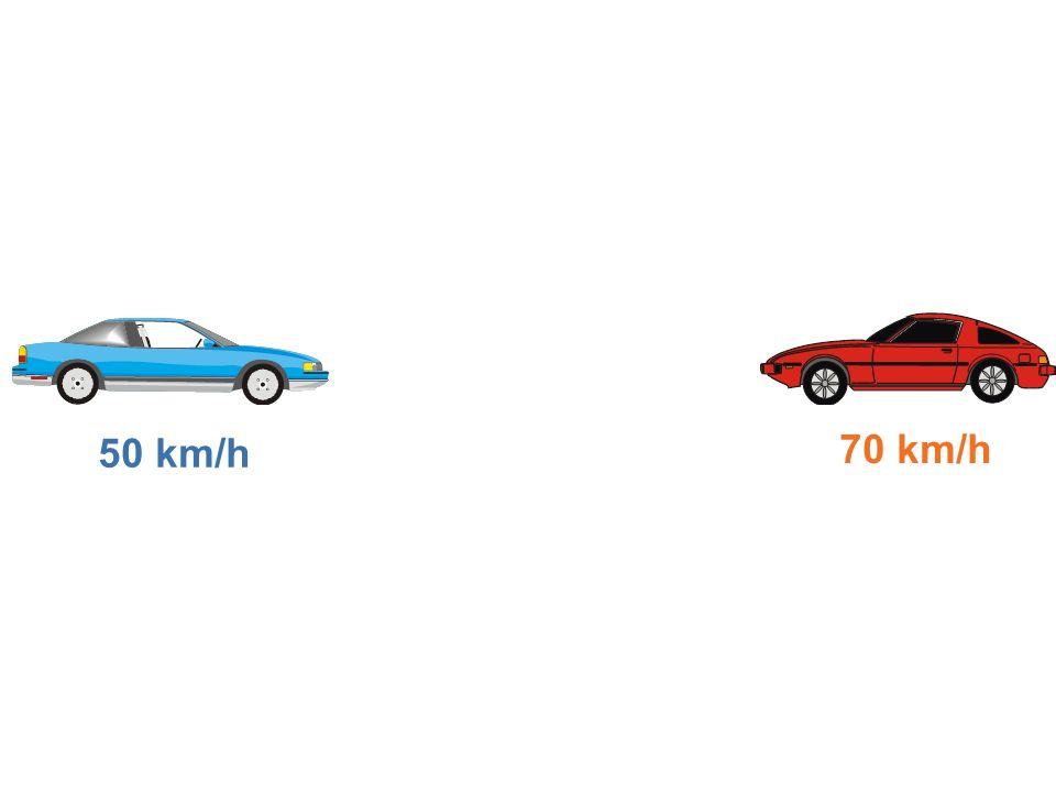 50 km/h 70 km/h 8
