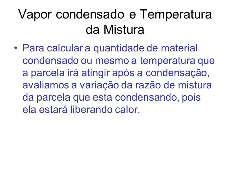 Vapor condensado e Temperatura da Mistura