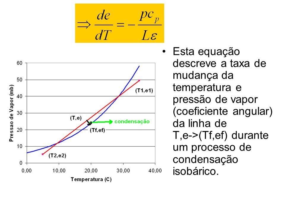 Esta equação descreve a taxa de mudança da temperatura e pressão de vapor (coeficiente angular) da linha de T,e->(Tf,ef) durante um processo de condensação isobárico.