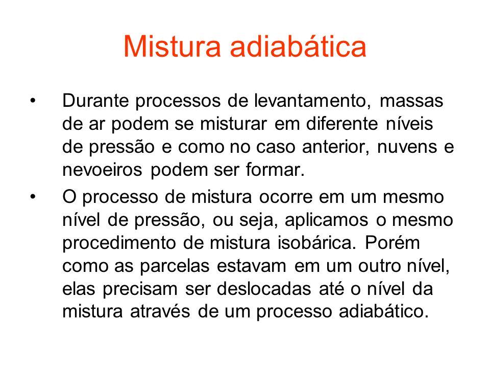 Mistura adiabática