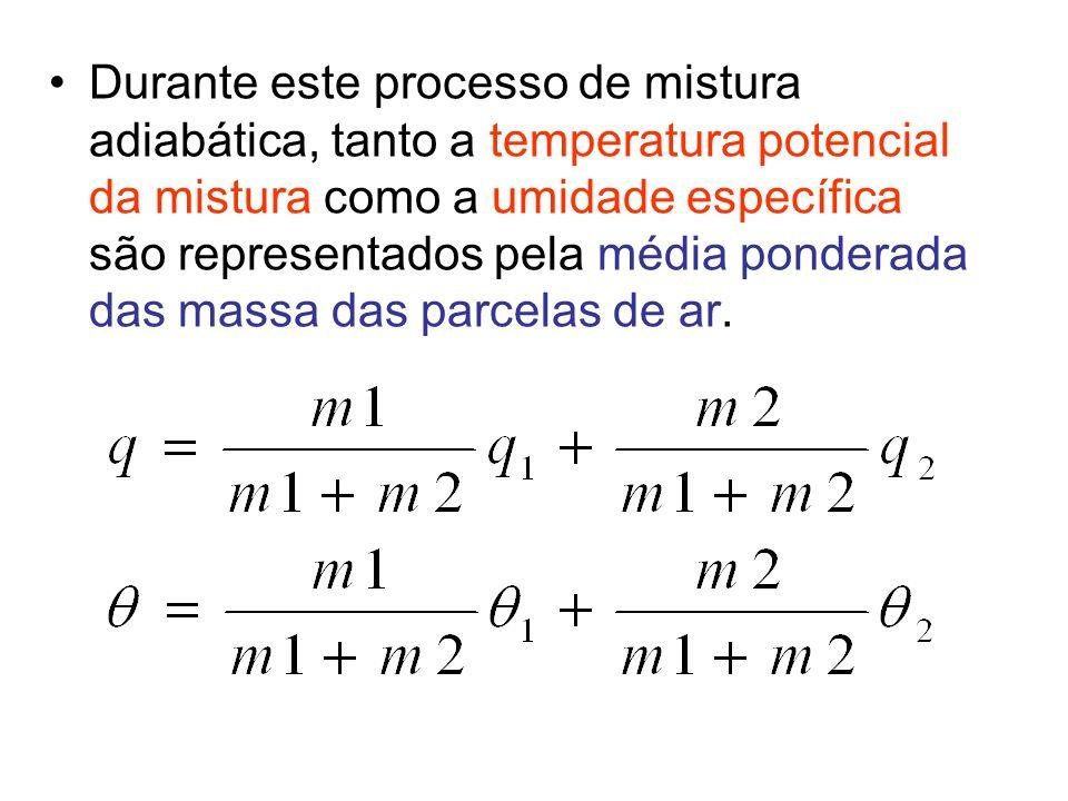 Durante este processo de mistura adiabática, tanto a temperatura potencial da mistura como a umidade específica são representados pela média ponderada das massa das parcelas de ar.