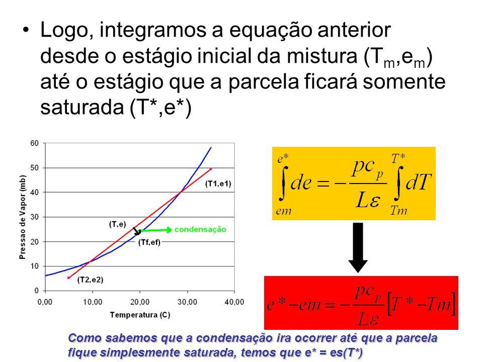 Logo, integramos a equação anterior desde o estágio inicial da mistura (Tm,em) até o estágio que a parcela ficará somente saturada (T*,e*)