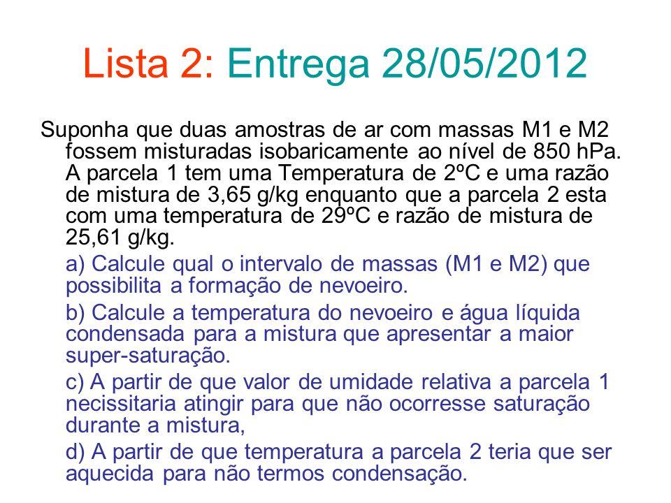 Lista 2: Entrega 28/05/2012