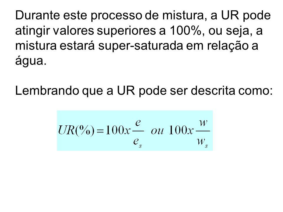 Durante este processo de mistura, a UR pode atingir valores superiores a 100%, ou seja, a mistura estará super-saturada em relação a água.