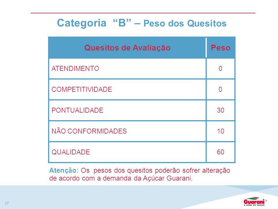 Categoria B – Peso dos Quesitos