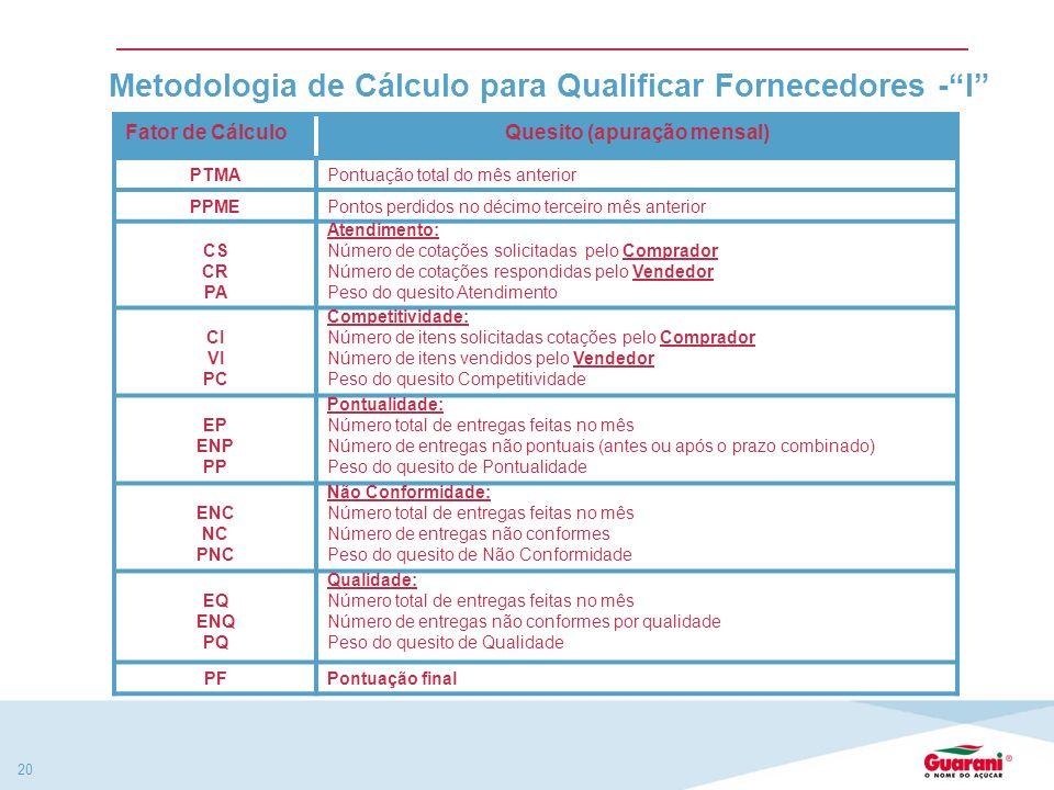 Metodologia de Cálculo para Qualificar Fornecedores - I