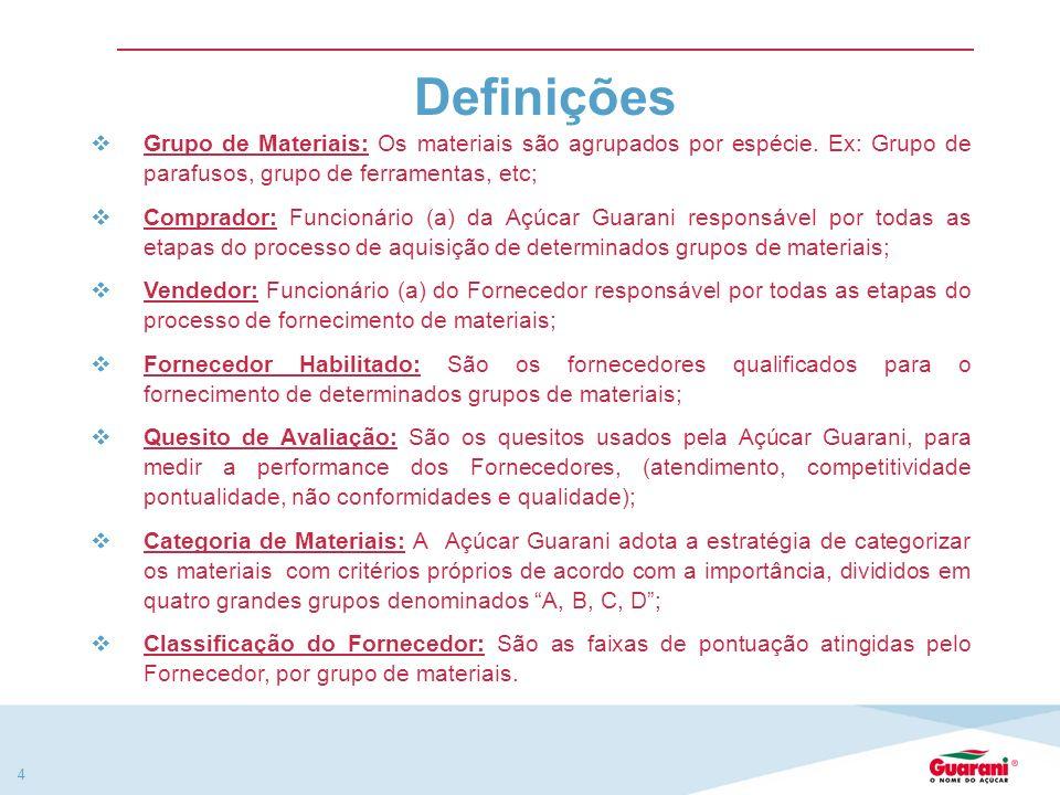 Definições Grupo de Materiais: Os materiais são agrupados por espécie. Ex: Grupo de parafusos, grupo de ferramentas, etc;