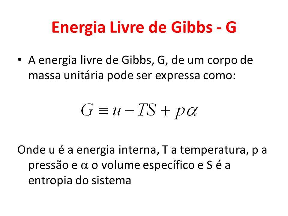 Energia Livre de Gibbs - G