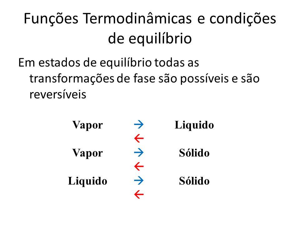 Funções Termodinâmicas e condições de equilíbrio