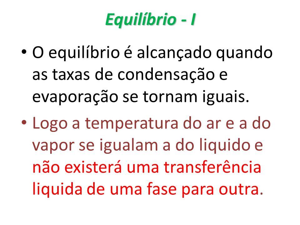 Equilíbrio - I O equilíbrio é alcançado quando as taxas de condensação e evaporação se tornam iguais.