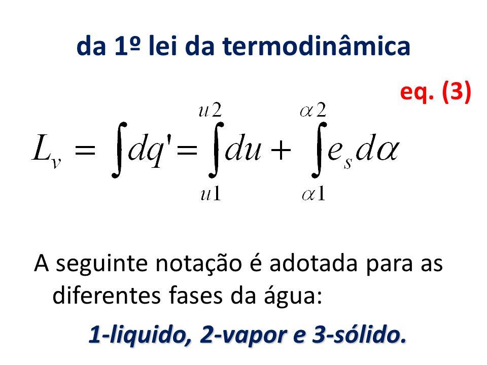 da 1º lei da termodinâmica 1-liquido, 2-vapor e 3-sólido.