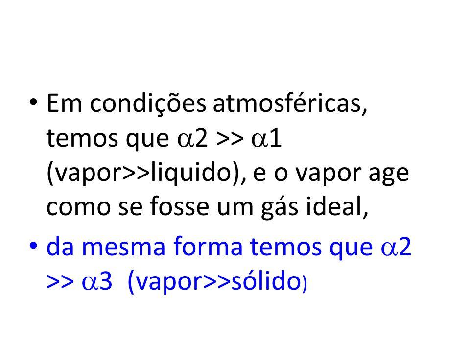 Em condições atmosféricas, temos que 2 >> 1 (vapor>>liquido), e o vapor age como se fosse um gás ideal,