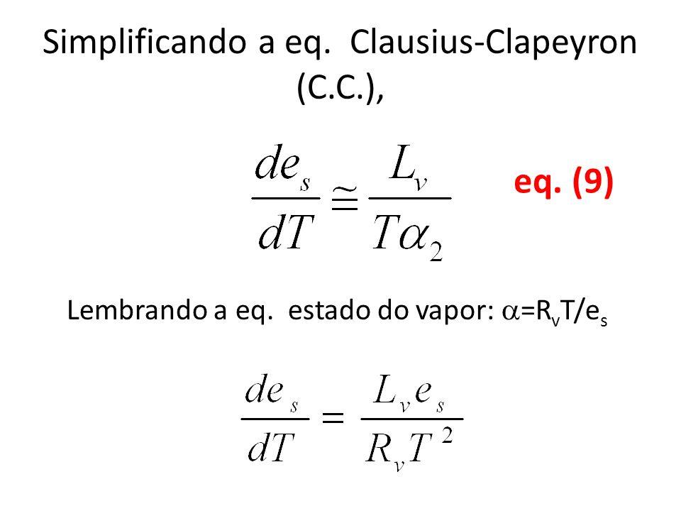 Simplificando a eq. Clausius-Clapeyron (C.C.),