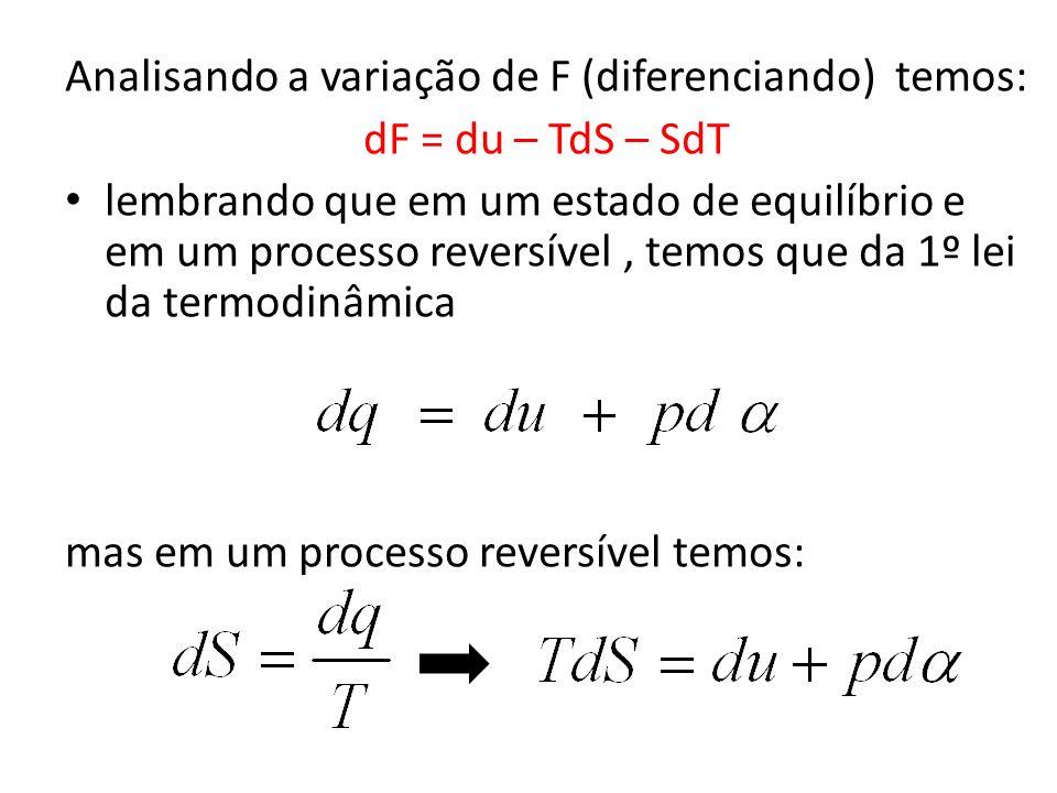 Analisando a variação de F (diferenciando) temos: