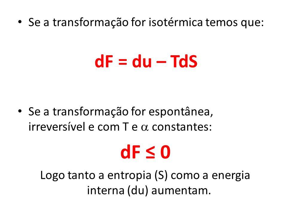 Logo tanto a entropia (S) como a energia interna (du) aumentam.