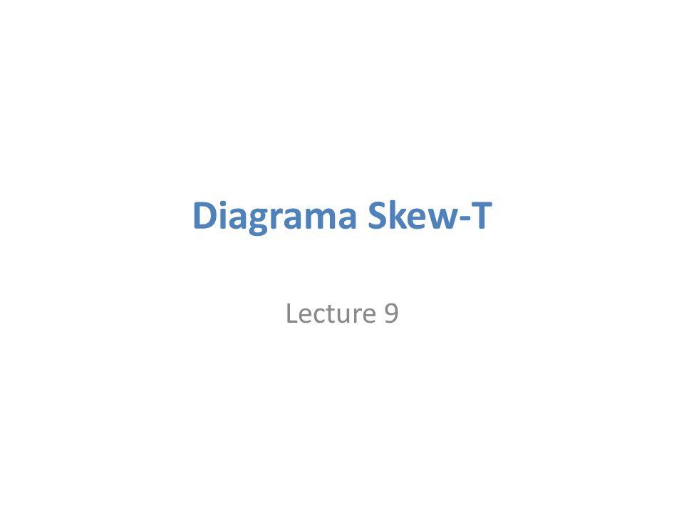 Diagrama Skew-T Lecture 9