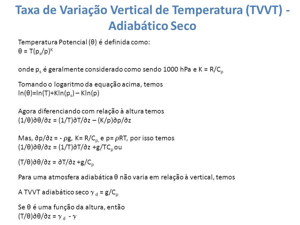 Taxa de Variação Vertical de Temperatura (TVVT) - Adiabático Seco